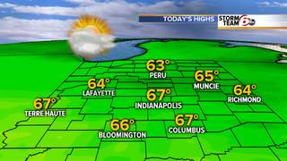 Mostly Cloudy - Seasonable