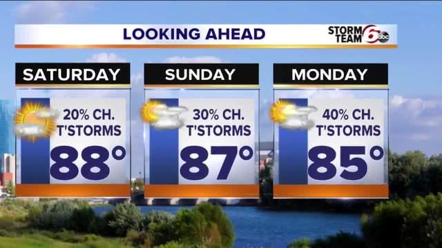 Less humid tomorrow- Hot Friday-