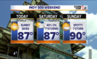 90 degree temps ahead. Weekend rain chances
