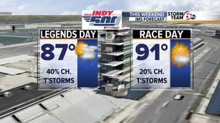 Saturday T'Storm chances. Weekend warmth