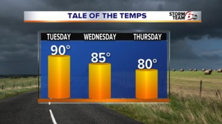 Daily chance of t'storms starting Tuesday