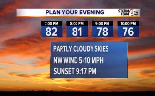 Nice evening. Rain and heat return this week.