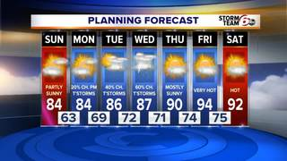 Warming trend starts today