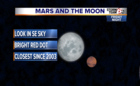 Mars & moon: A show in central Indiana's sky