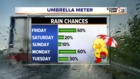 Periods of rain Friday. Drying out this weekend