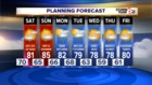 Drier, warmer weekend