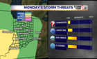 Storm chances return Monday