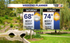 Big temperature change for the weekend