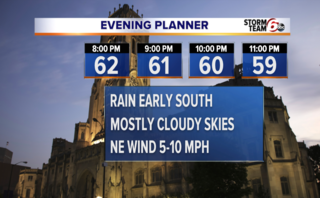 Cool evening with rain for southern areas