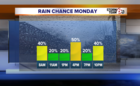 Rain chances return to start work & school week