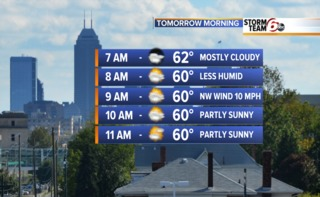 Great day ahead, highs in 70s