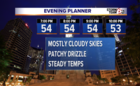 Chilly drizzle and showers last into Monday