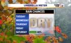 Dry next 4 days