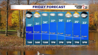 Dry, quiet, chilly day today