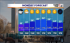Quiet and chilly weather starts the week