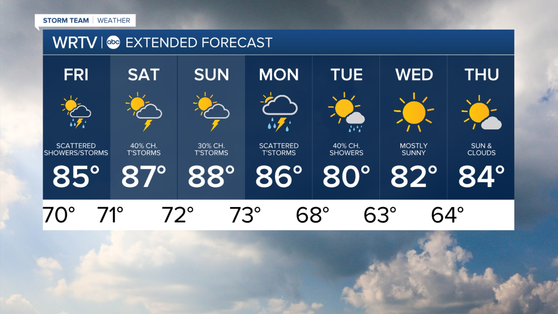 Indianapolis Weather | WRTV - TV | TheIndyChannel com